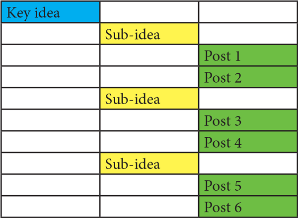 Book structure in spreadsheet format